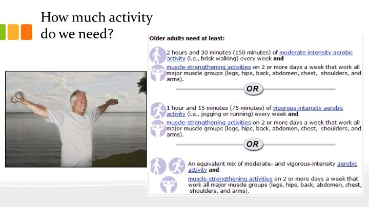 How much activity