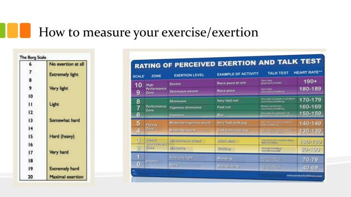 How to measure your exercise/exertion