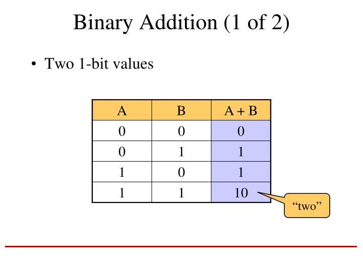 Binary Addition (1 of 2)