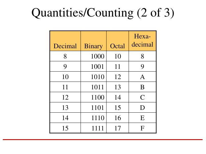 Quantities/Counting (2 of 3)