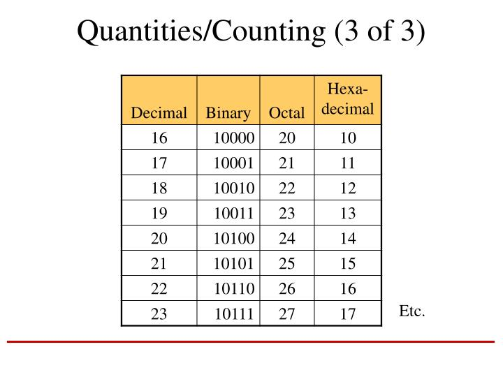 Quantities/Counting (3 of 3)