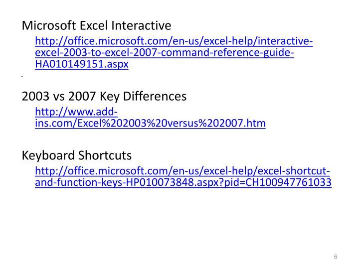 Microsoft Excel Interactive