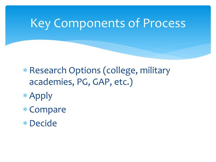 Key Components of Process