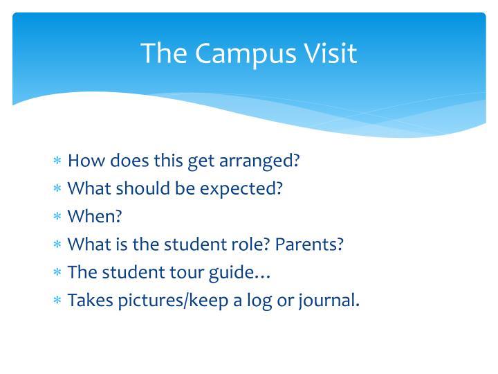 The Campus Visit