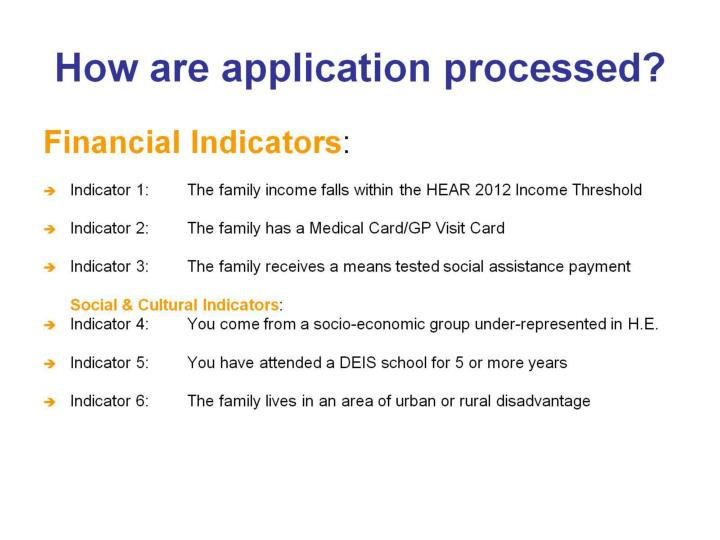 How are application processed?