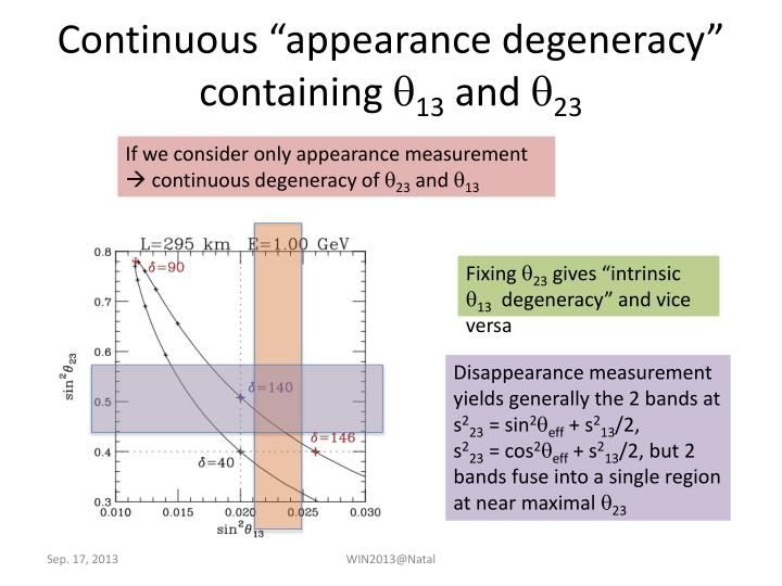 "Continuous ""appearance degeneracy"" containing"