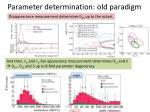 parameter determination old paradigm