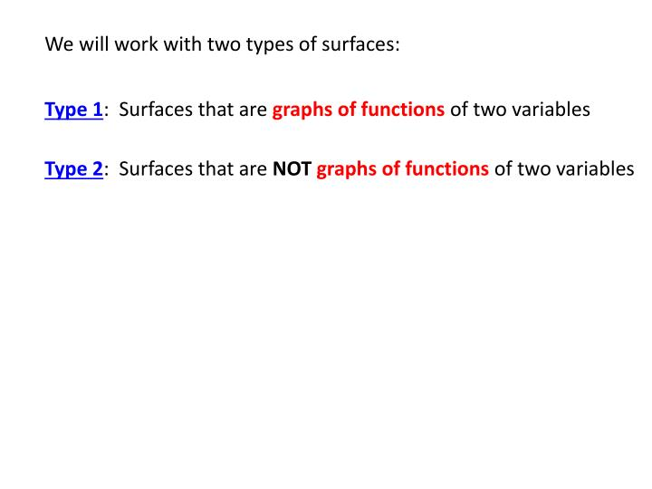 We will work with two types of surfaces: