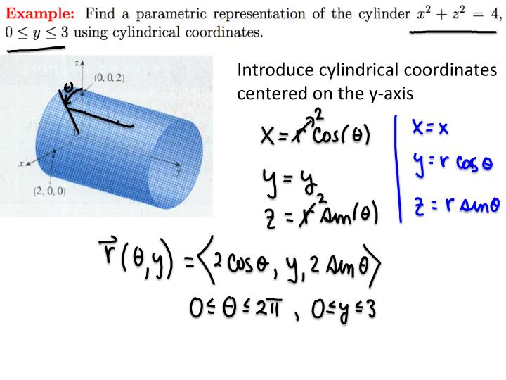 Introduce cylindrical coordinates centered on the y-axis