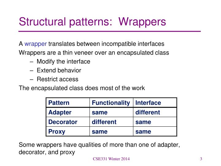 Structural patterns wrappers