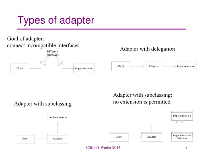Goal of adapter:
