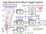high momentum muon trigger system