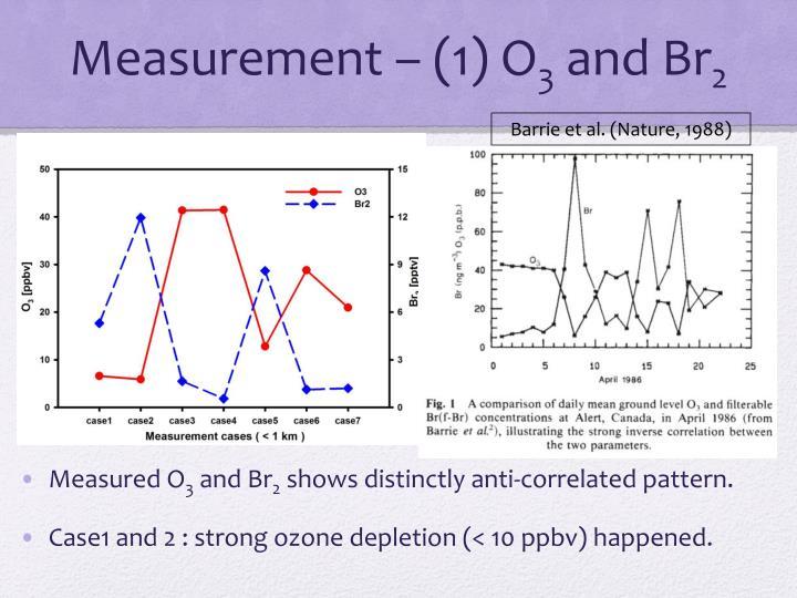 Measurement – (1) O