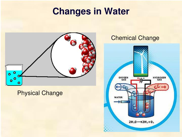Changes in Water