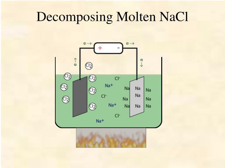 Decomposing Molten
