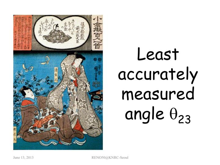 Least accurately measured angle