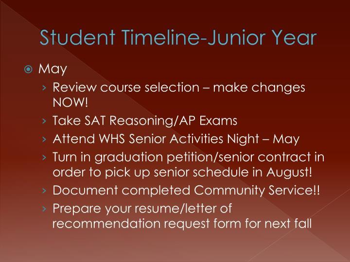 Student Timeline-Junior Year
