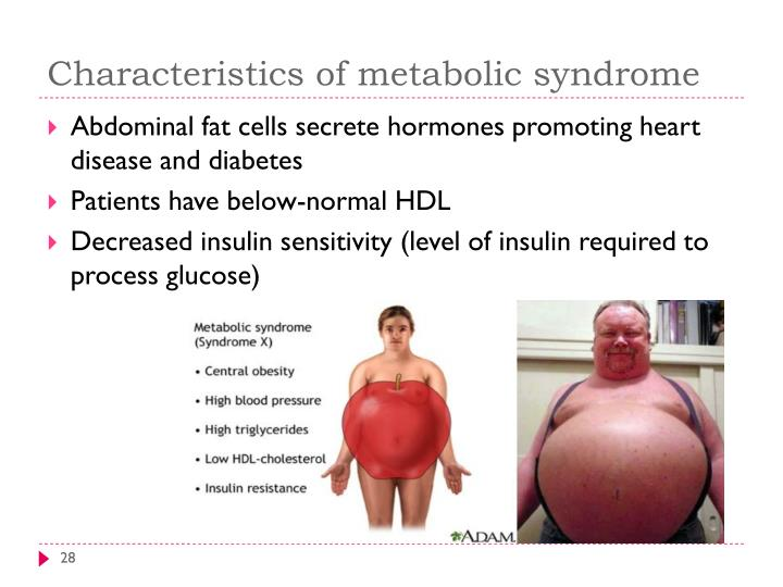 Characteristics of metabolic syndrome