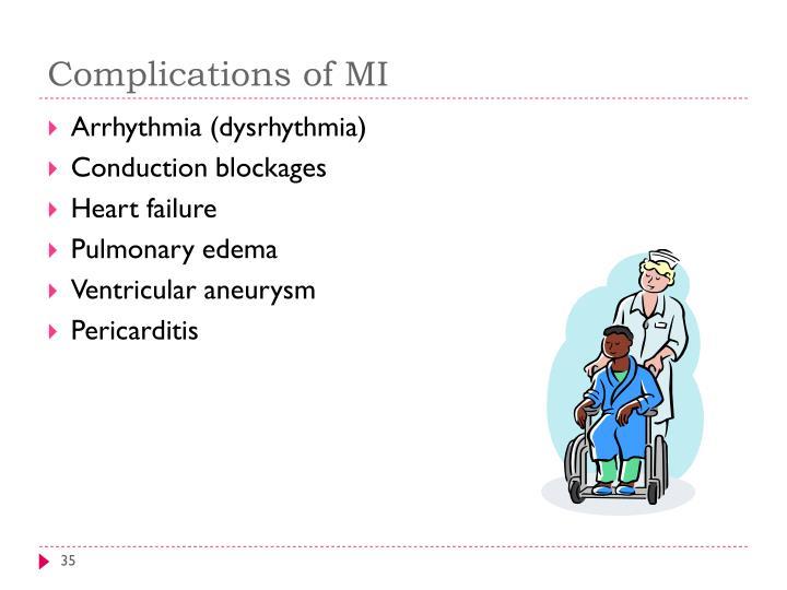 Complications of MI