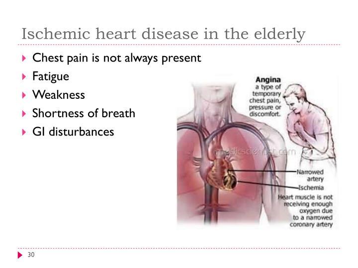 Ischemic heart disease in the elderly
