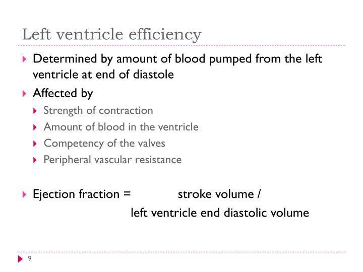 Left ventricle efficiency