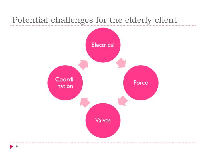 Potential challenges for the elderly client