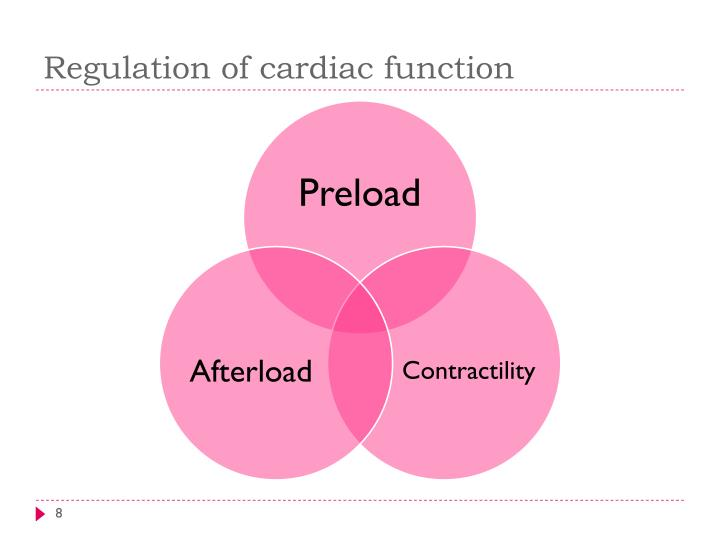 Regulation of cardiac function