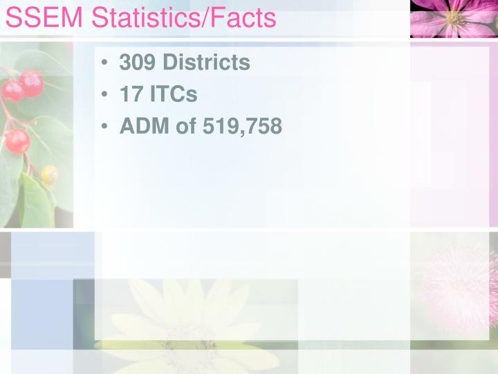 SSEM Statistics/Facts