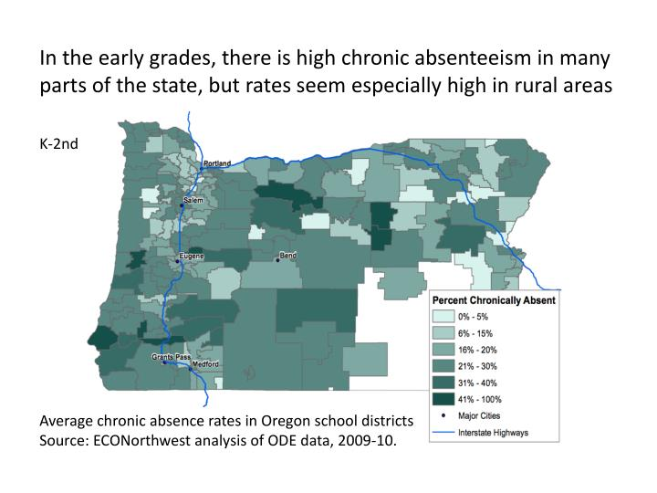 In the early grades, there is high chronic absenteeism in many parts of the state, but rates seem especially high in rural areas