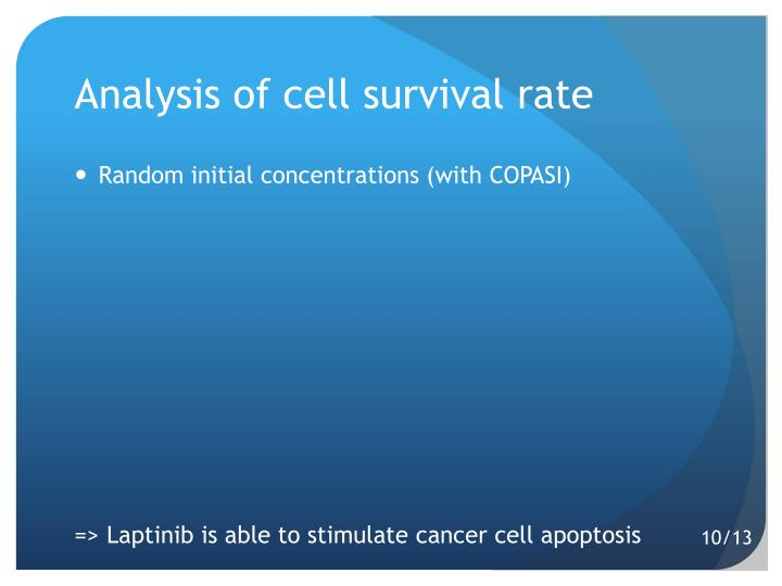 Analysis of cell survival rate