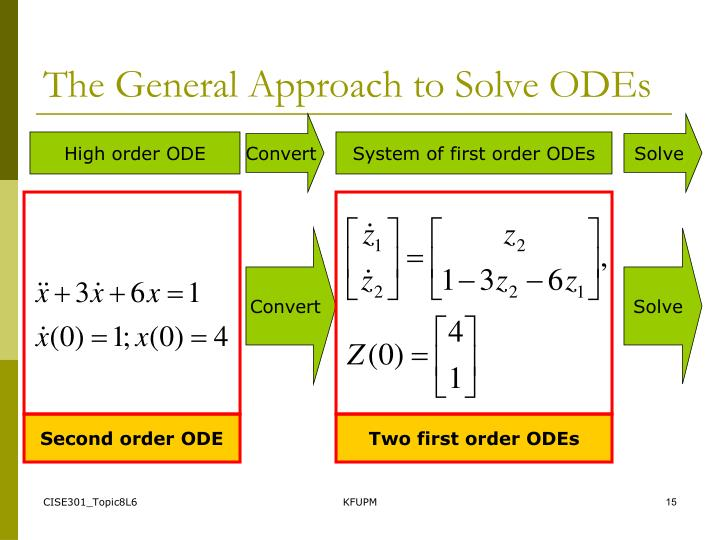 The General Approach to Solve ODEs