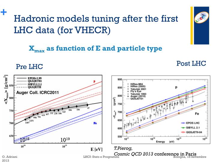 Hadronic m odels tuning after the first lhc data for vhecr