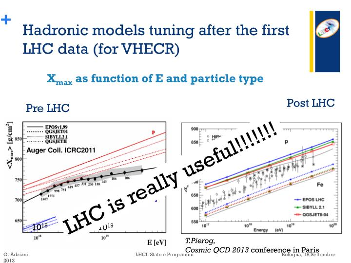 Hadronic m odels tuning after the first lhc data for vhecr1