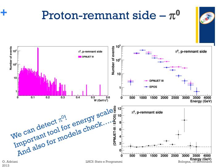 Proton-remnant side –