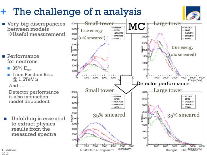 The challenge of n analysis