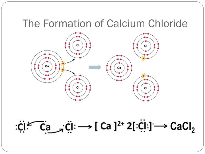 The Formation of Calcium Chloride