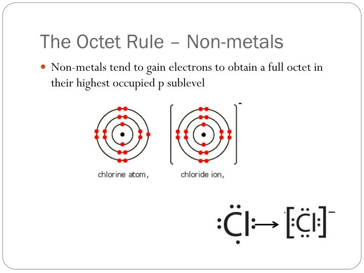 The Octet Rule – Non-metals