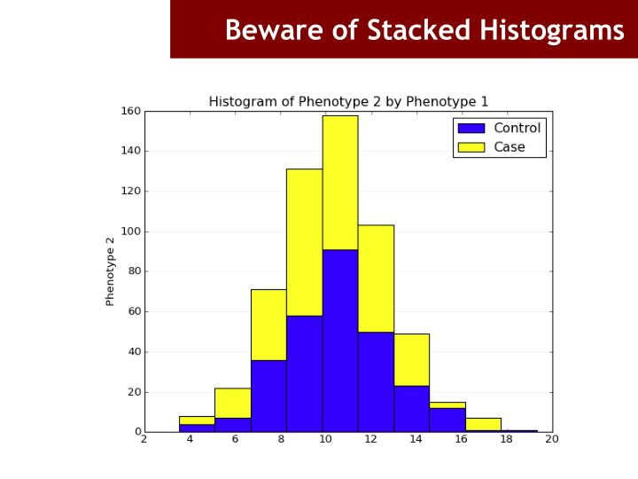 Beware of Stacked Histograms