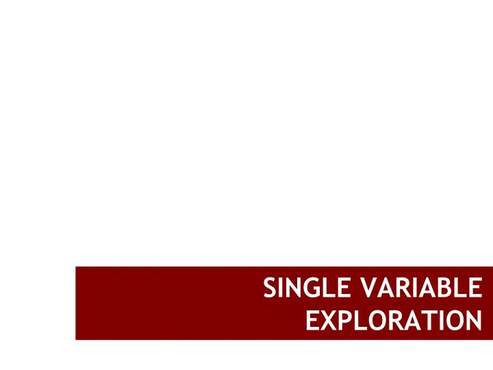 Single Variable Exploration