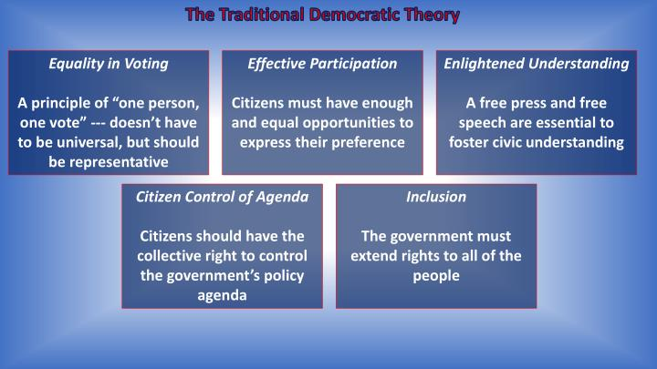 The Traditional Democratic Theory