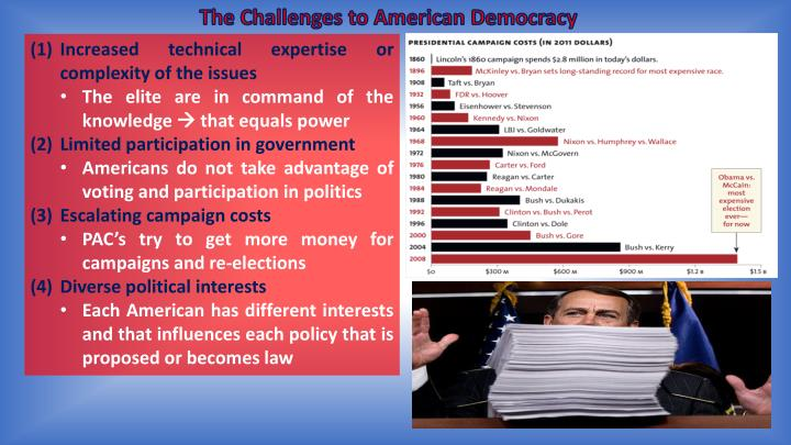 The Challenges to American Democracy