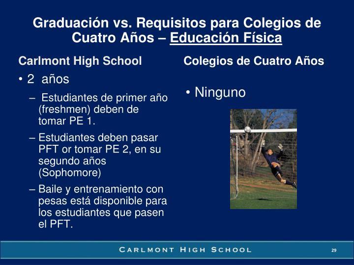 Graduación vs. Requisitos para Colegios de Cuatro Años –