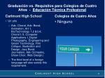 graduaci n vs requisitos para colegios de cuatro a os educaci n t cnica profesional
