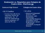 graduaci n vs requisitos para colegios de cuatro a os electivas g