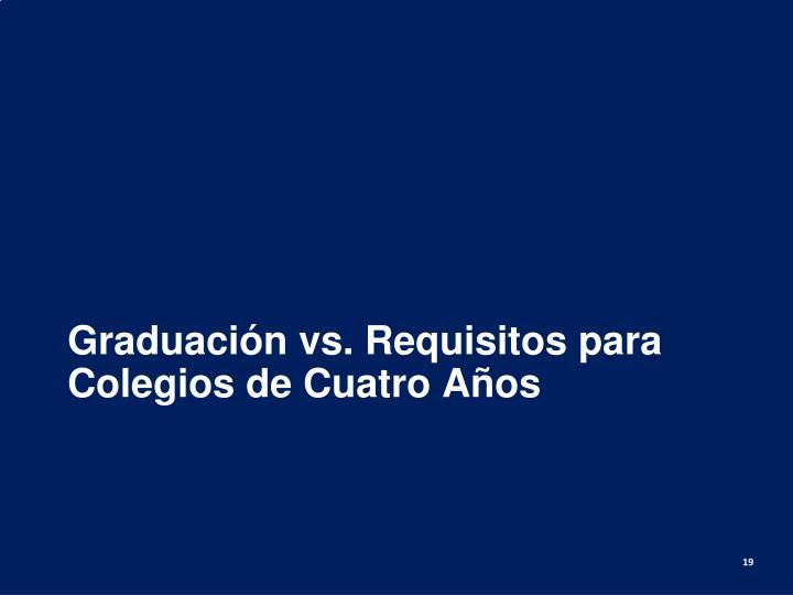 Graduación vs. Requisitos para Colegios de Cuatro Años
