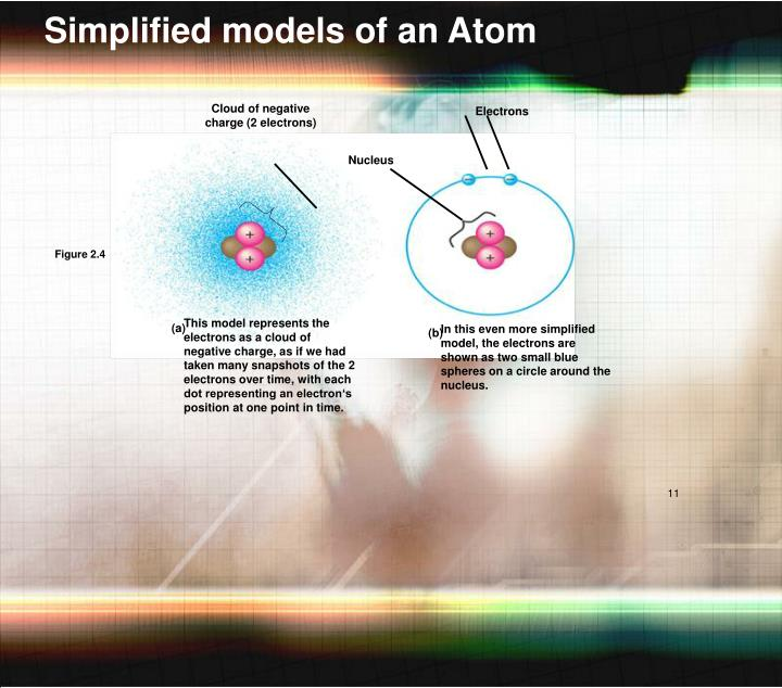 Simplified models of an Atom