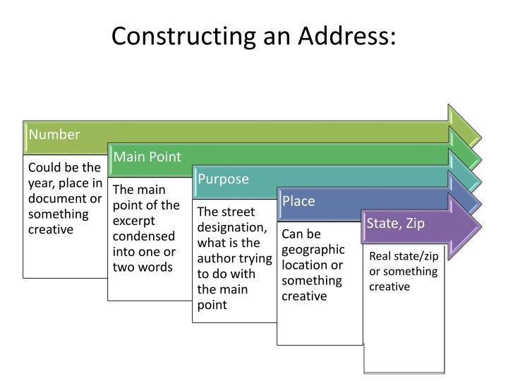 Constructing an Address: