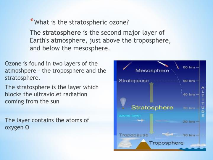 What is the stratospheric ozone?