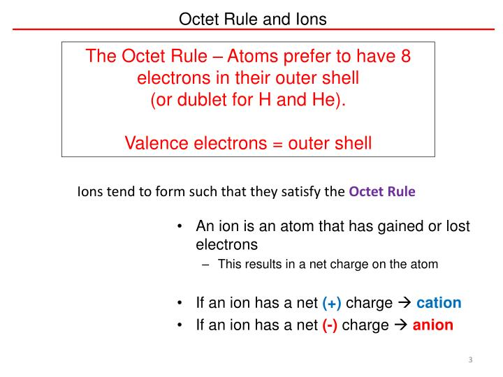 Octet rule and ions