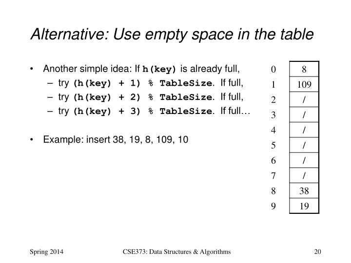 Alternative: Use empty space in the table
